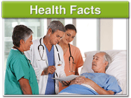 Health Facts - Learn how water affects your health.